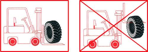 schéma : comment manipuler des pneus