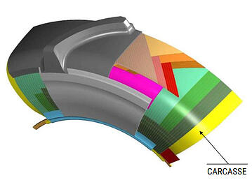 composition du pneu radial CARCASSE