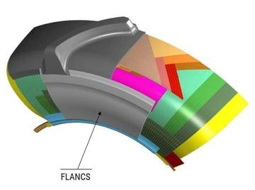 composition du pneu radial FLANCS