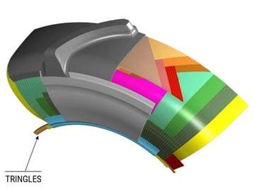 composition du pneu radial TRINGLES
