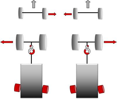 usure pneu cause : essieu remorque déréglé