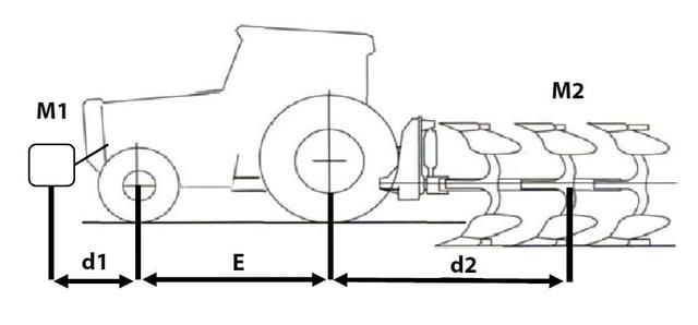 Charge à l'essieu de pneu de tracteur